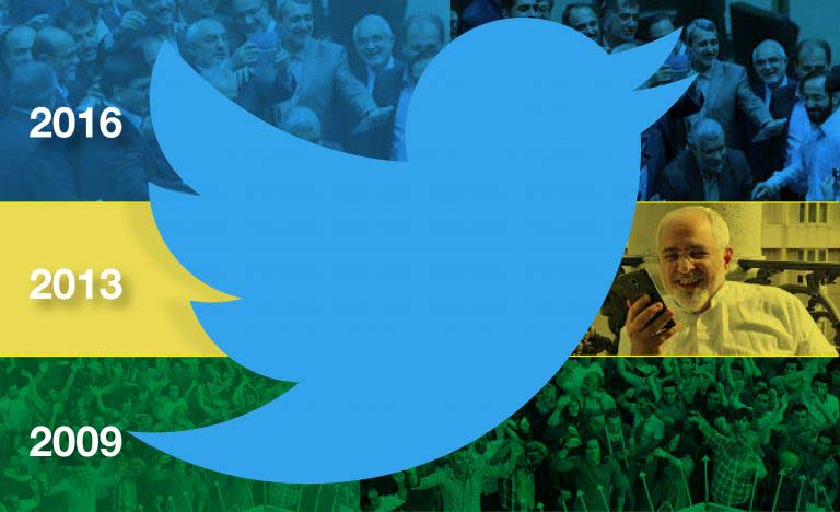 Briefing Report: Tracking Twitter's Growing Popularity in Iran