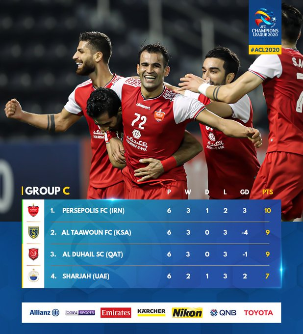 Iran S Persepolis Defeats Uae S Sharjah To Seal Group C Top Spot In Acl